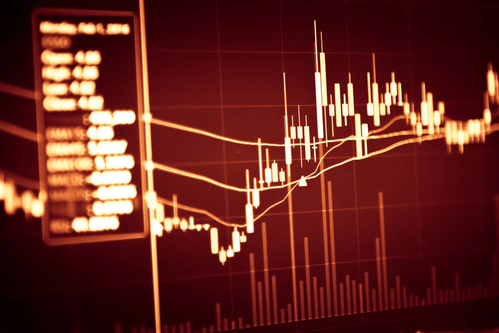 Forex market background, trading on the currency market Forex - golden charts.