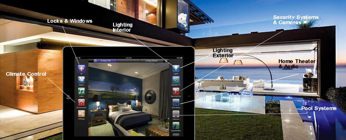Smart Home Devices - Alvexo