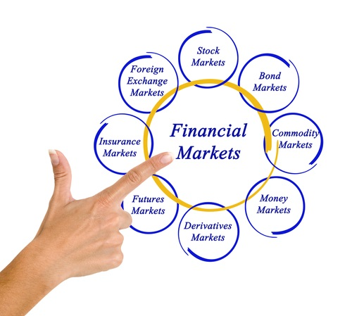 All Financial Marekts with Derivatives