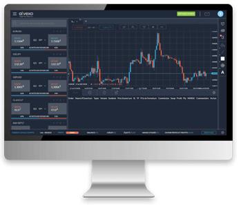 Web Trader Platform